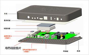 机顶盒行业胶黏粘制品应用